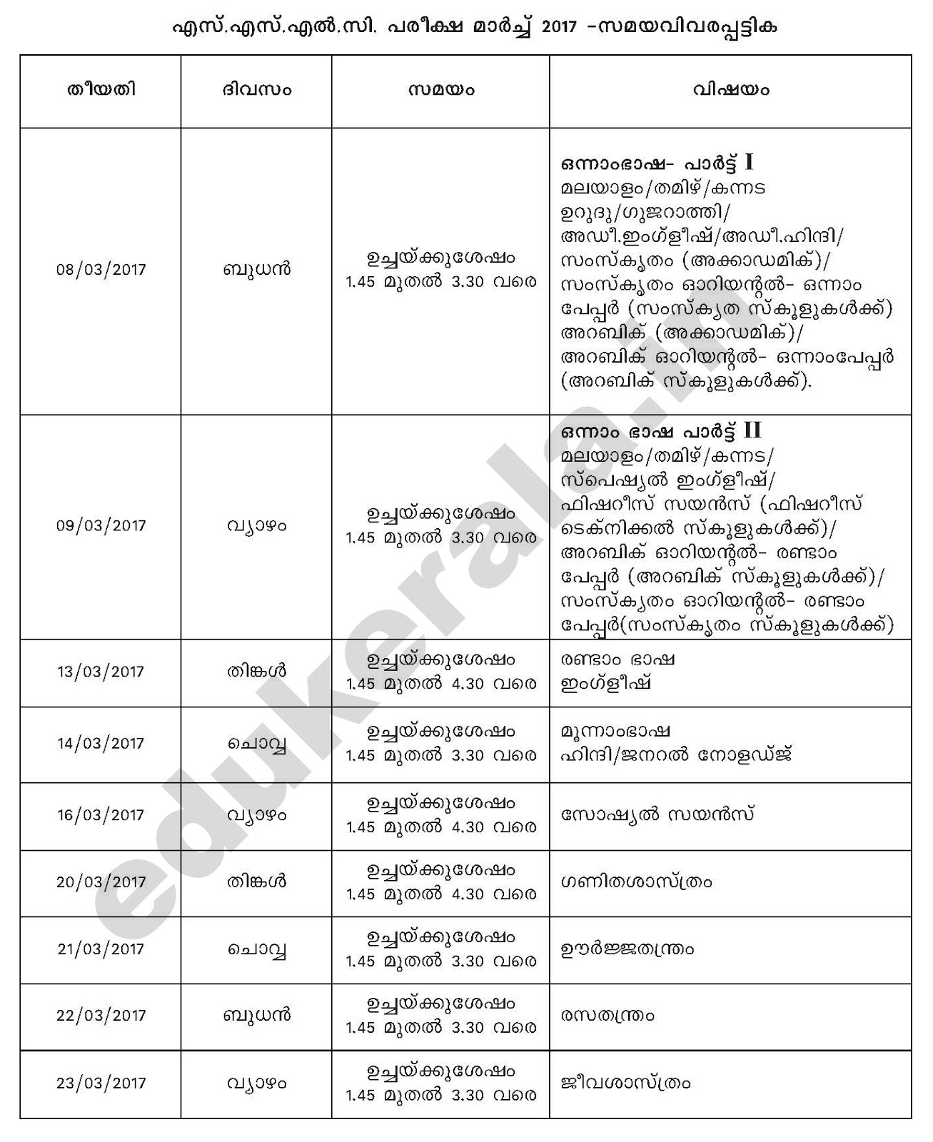 Kerala SSLC Examination March 2017 Time Table Published