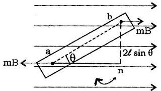 चुम्बकीय क्षेत्र में दण्ड चुम्बक पर बल आघूर्ण या चुम्बकीय द्विध्रुव तथा घुमाने में किया गया कार्य