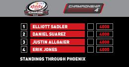Inaugural #NASCAR XFINITY Series Chase Culminates In Miami