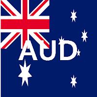 1 CAD to AUD, CAD/AUD, 1 AUD to CAD, AUD/CAD, Canadian Dollar exchange rate live chart
