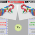 Is Inbound Marketing strategy better than Outbound Marketing