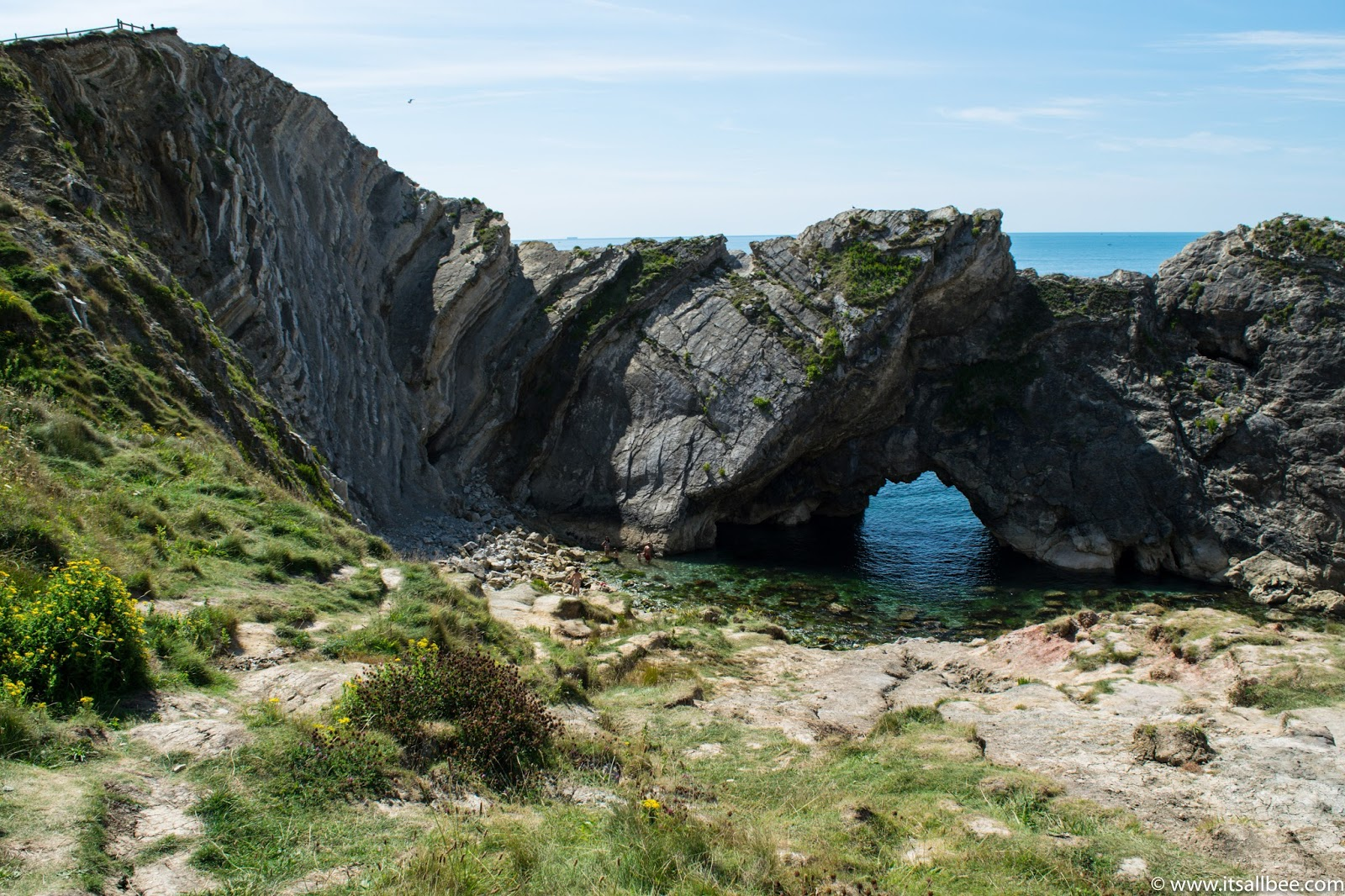 lulworth cove walks in Dorset England | lulworth cove formations
