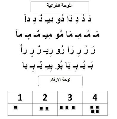 المستوى الأول ابتدائي لوحة  دعم للكتابة لكل حروف الوحدة الاولى