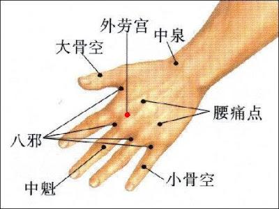 外勞宮穴位 | 外勞宮穴痛位置 - 穴道按摩經絡圖解 | Source:zhongyibaike.com