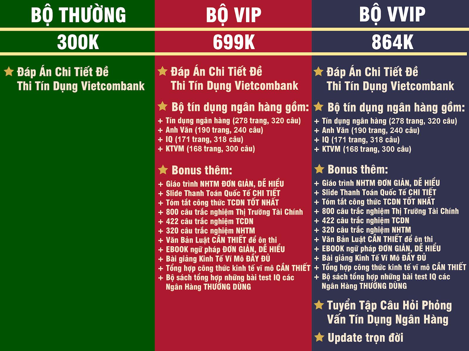 Đáp Án Chi Tiết Đề Thi Tín Dụng Vietcombank