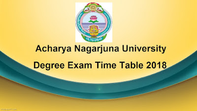 Manabadi ANU Degree Time Table 2018 Download, Schools9 ANU UG Time Table 2018