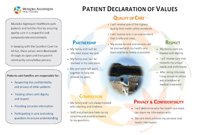 MAHC's Patient Declaration of Values