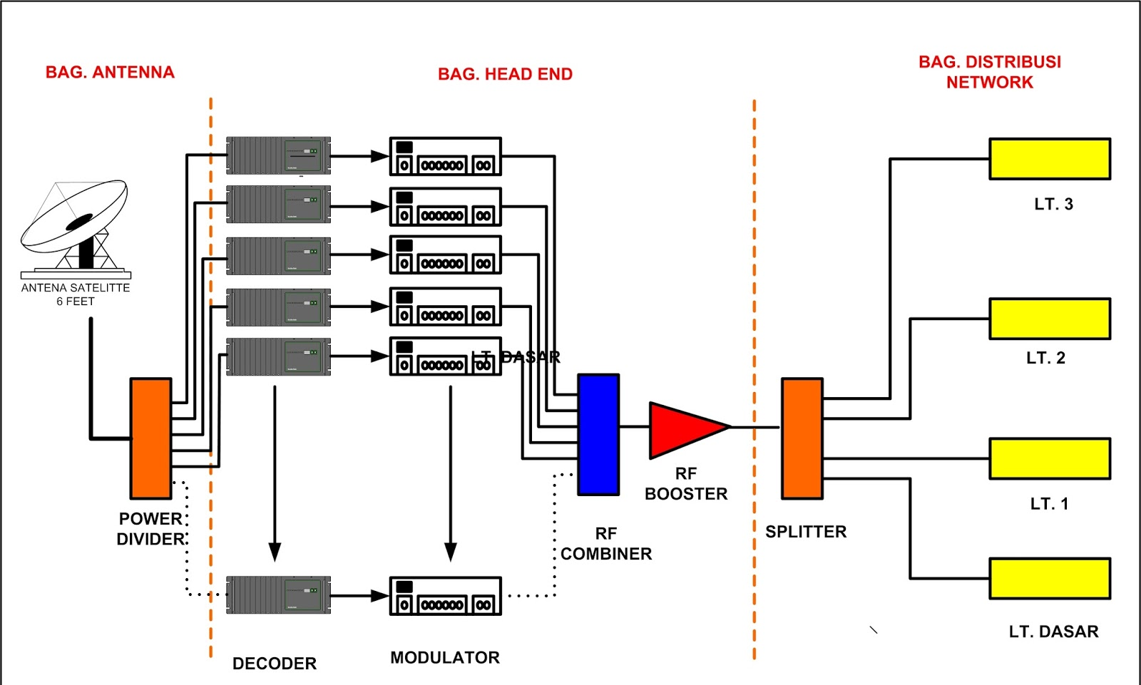 small resolution of fiber optic matv diagram wiring diagram ebook fiber optic matv diagram