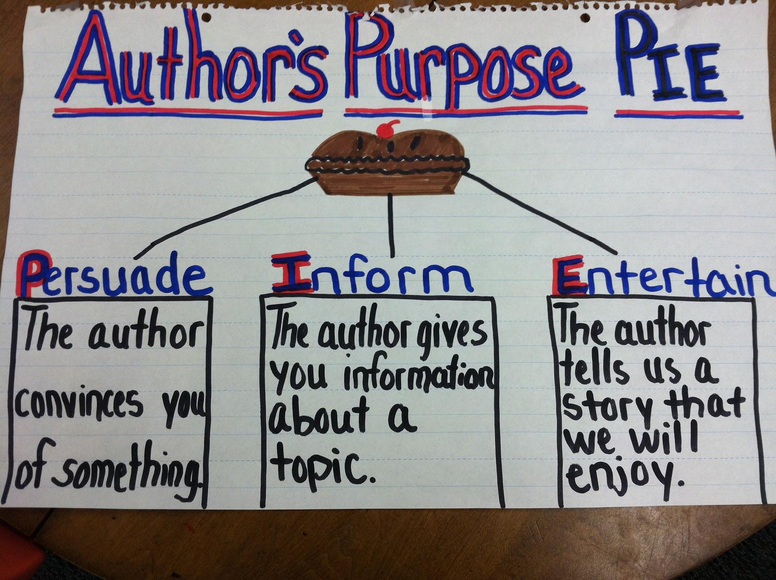 Persuade Inform Entertain Worksheets   Printable Worksheets and Activities  for Teachers [ 1195 x 1600 Pixel ]