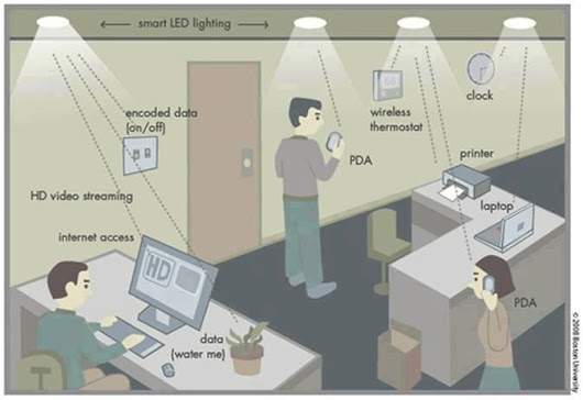 Just for you: Li-fi 100 times faster than wi-fi