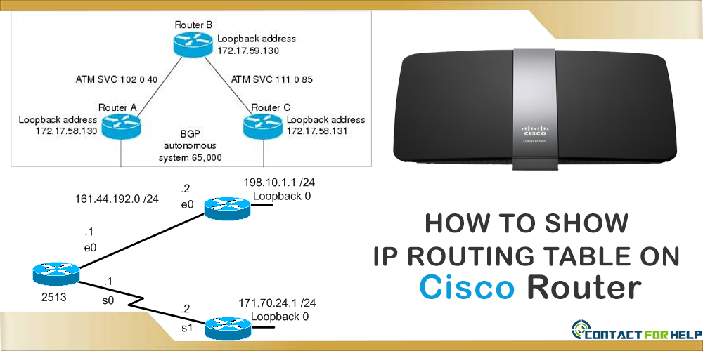 Wireless router customer service how to show ip routing table on setting up your computer greentooth Images