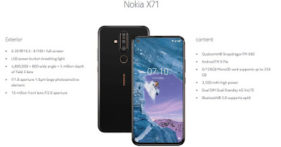 Nokia X71 Phone Spece Highlight