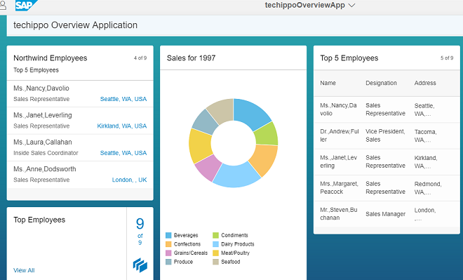 Fiori Overview Page Application(OVP) - Creating Table Card