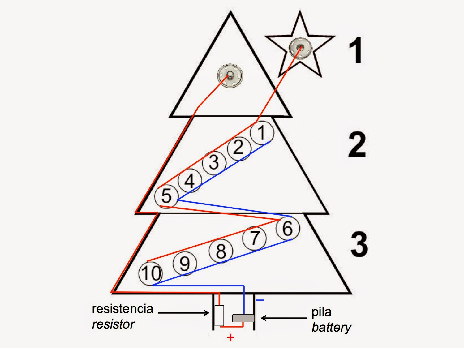 Chart to make the amigurumi Christmas tree with lights