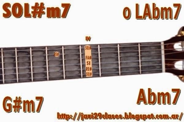SOL#m7 = LAbm7 acorde de guitarra