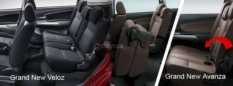 Jok Grand New Avanza E Dan G Veloz Mobilnya Keluarga Muda Yang Ingin Tampil Lebih Sporty Stylish Elegant Catatan Cidyrus