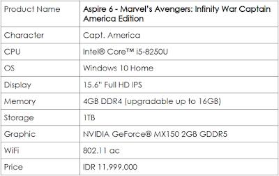 Spesifikasi Aspire 6 Captain America