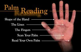 How To Predict Future By Palmistry