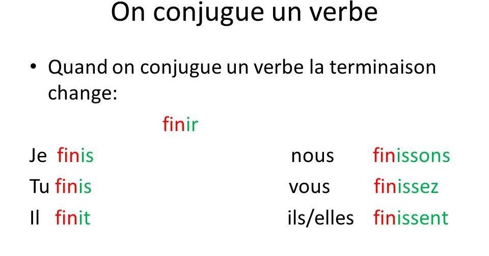 Conjugaison De Verbe Finir Au Present De Indicatif