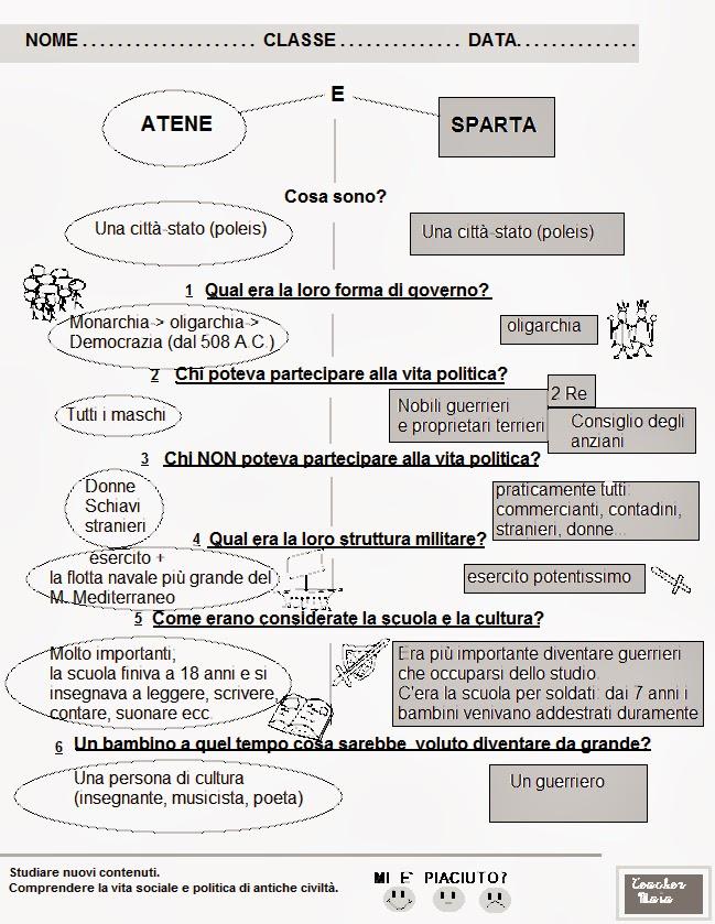 Ben noto Teacher Maia- Il blog della maestra Maia: Schede didattiche Storia  PT47