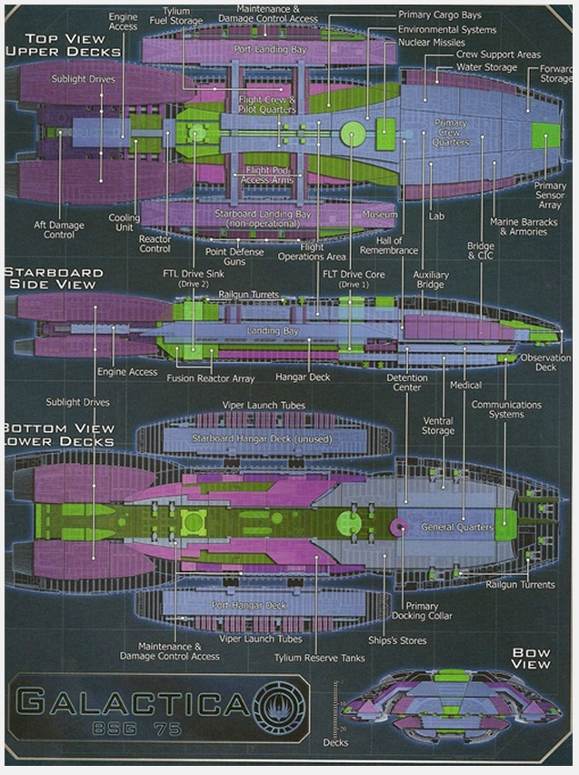 Seduced by the New...: Battlestar Galactica Schematics on