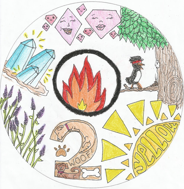 Similes and Symbols of Me Lesson grades 4-8
