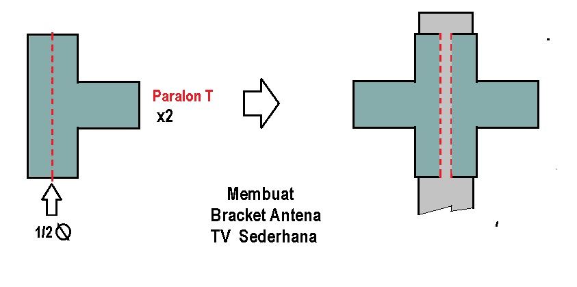 Membuat Antena Tv Keren Menggunakan Pipa Pvc Paralon Pasang Kabel