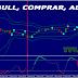Estrategia de Trading Eclipse, Binarias 60 segundos y FX Scalping