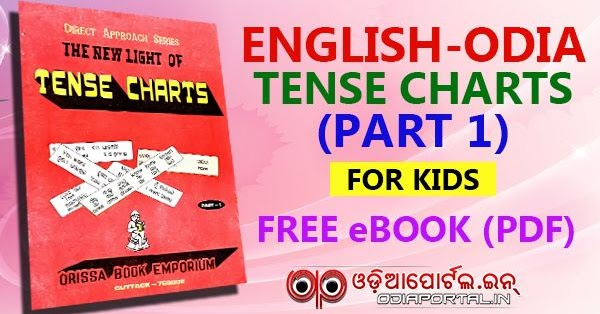 Magkuffche • blog archive • english tenses book in urdu pdf.