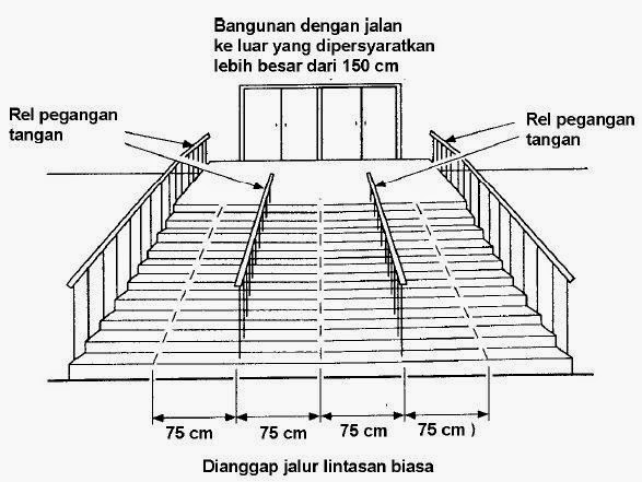 Image Result For Pagar Tangga