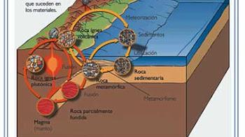 Geologia general para ingenieria civil pdf