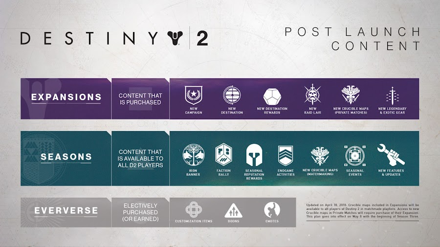 bungie destiny 2 ps4