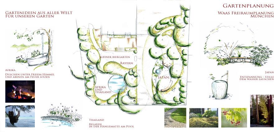 Gartenplanung München gartenblog geniesser garten gartenplanung