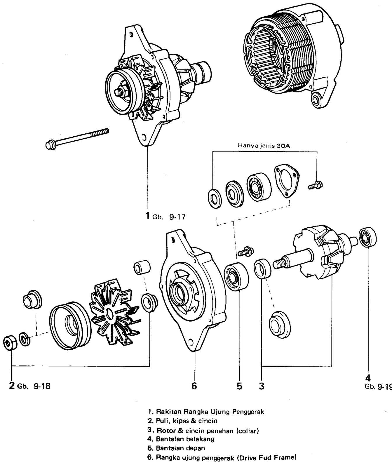 Susunan alternator regulator mekanik