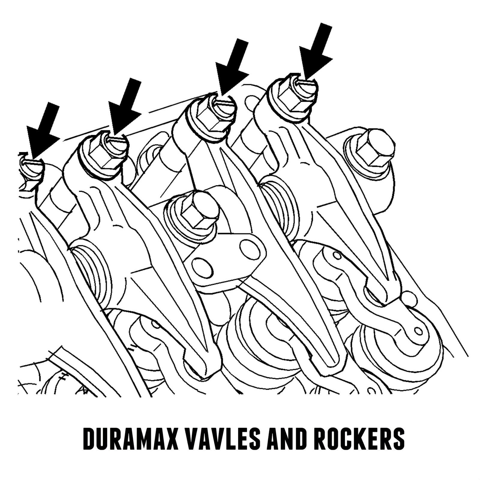 Duramax 66l valve lash adjustment duramax 2bvalve 2badjustment 2brockers duramax 66l valve lash adjustmenthtml lb7 duramax engine diagram images