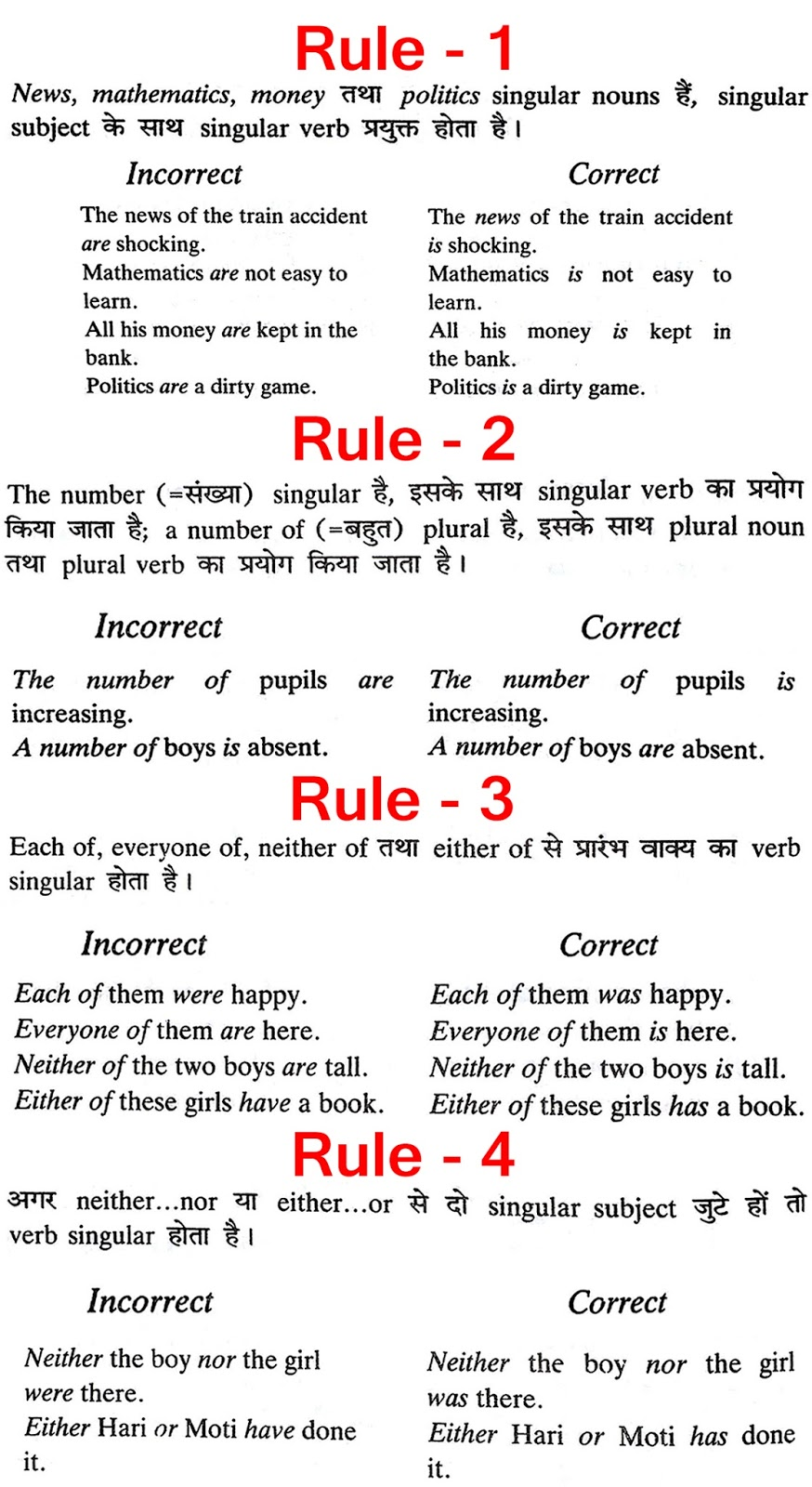 Subject Verb Agreement Rules Topsimages