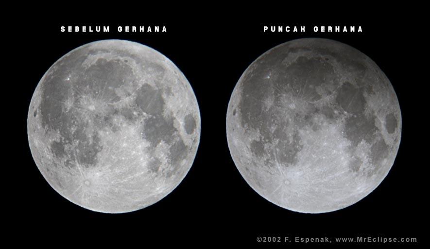 Gerhana Bulan Penumbra 23 Maret 2016 Apa Dan Bagaimana Info Astronomy