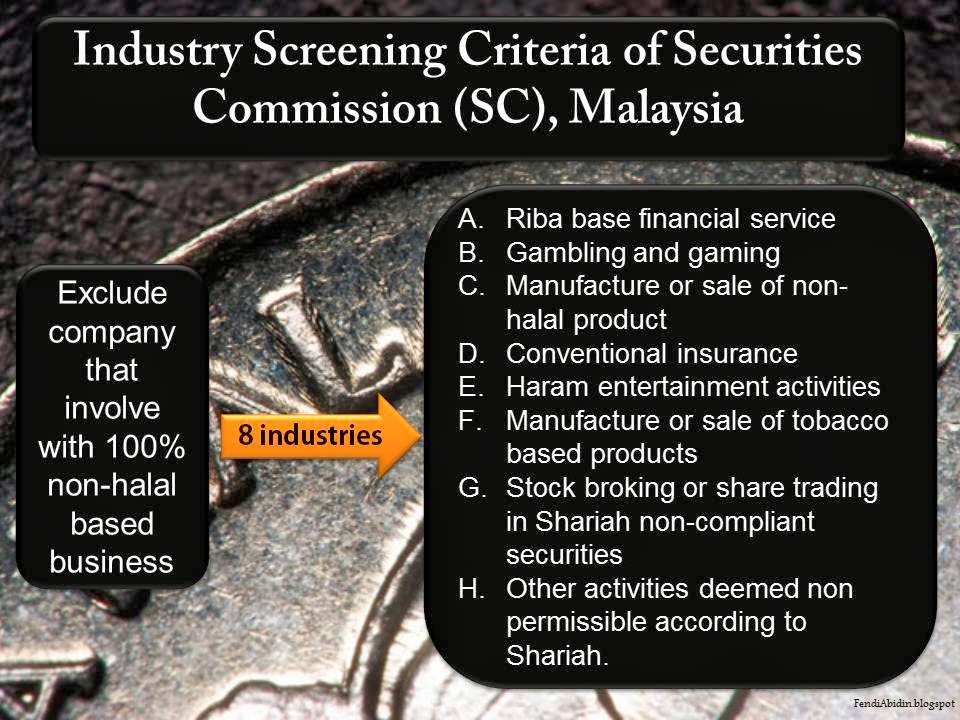 Knowledge is Light: Shariah Screening Criteria by Security
