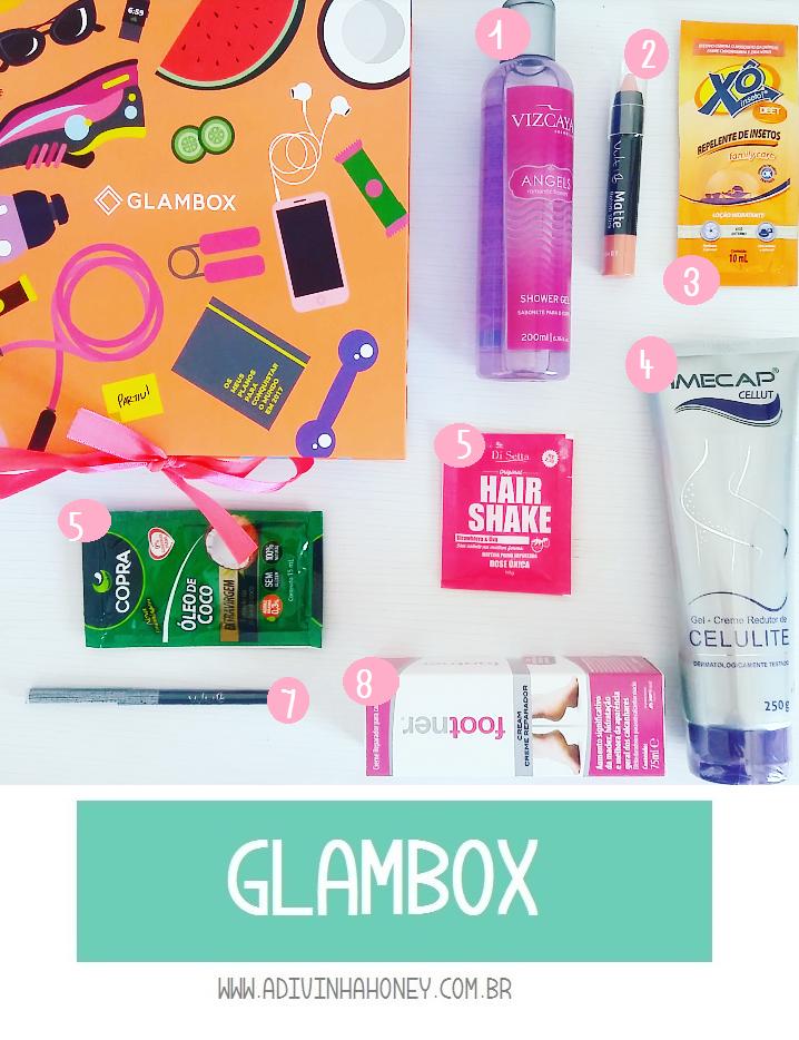 glambox fit