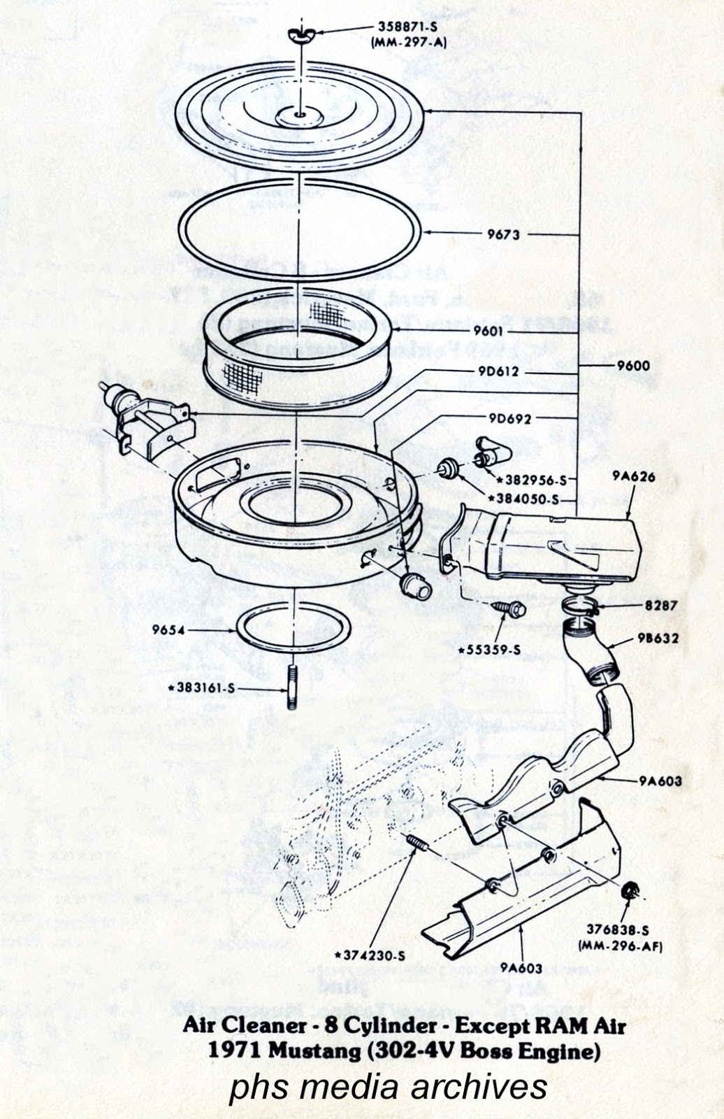 medium resolution of the base six cylinder 250 cid air cleaner unit for the 1971 model specific model year is not shown we have included an engine diagram which has the air