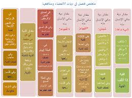 الفقه المالكي - احكام الدماء-  ج54