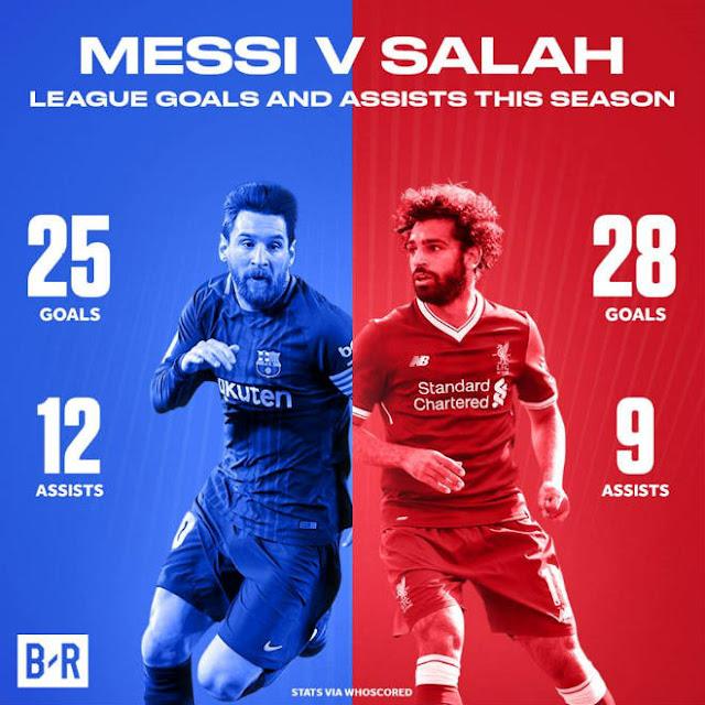 """Salah giá 200 triệu bảng, phá đảo trời Âu: Liverpool """"con buôn"""" siêu hạng 2"""