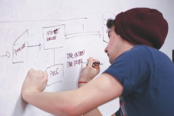 Penjelasan  Lengkap Activity Diagram dan Contoh Penggunaannya