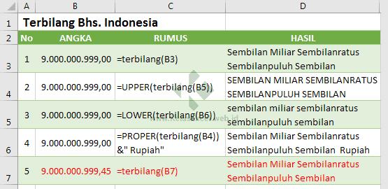 Contoh Penggunaan Add-In Terbilang Excel