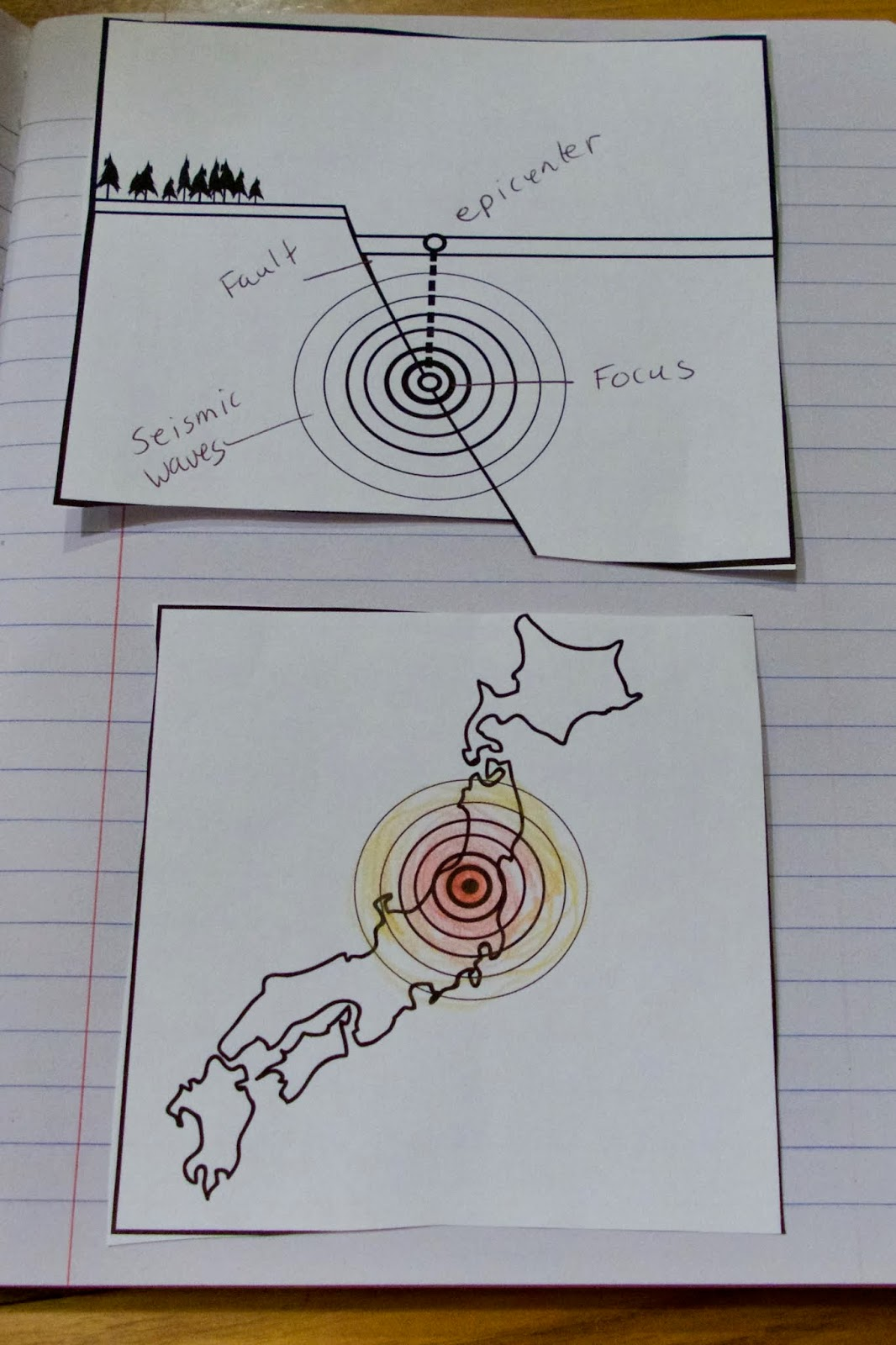 Teaching Science With Lynda Earthquake Lab Activity Ngss 4 Ess2 2 Fun Squishy Circuits Interactive Notebook Ideas If You Would Like To See The Complete Unit A Slide Show Nonfiction Text Pages Flaps Response Answer Keys And