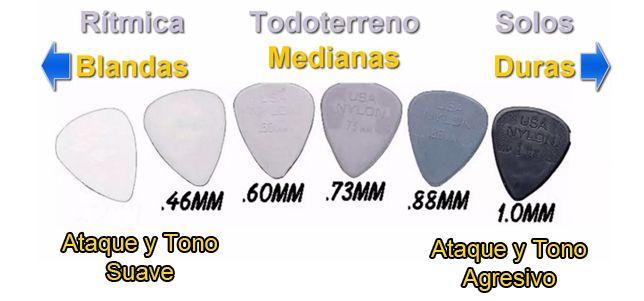 Guía de los Diferentes Grosores o Durezas de las Púas de Guitarra