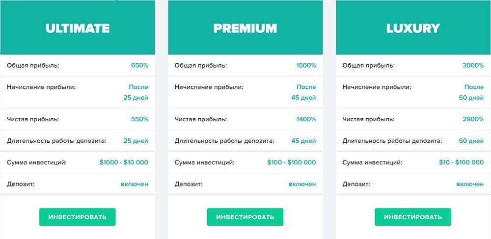 Инвестиционные планы BitBee 2