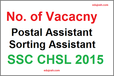 Number of Vacancy in SSC CHSL 2015 - State Wise