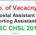 Number of Vacancy in SSC CHSL 2015 for Sorting Assistant & Postal Assistant : State wise/Circle wise