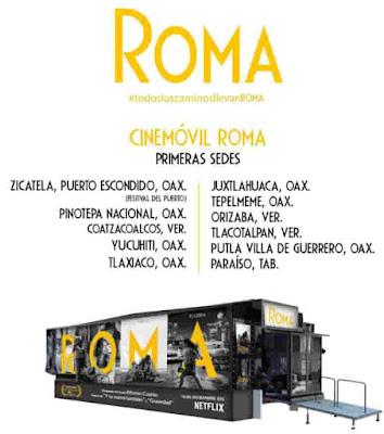 Roma, Cuarón, funciones